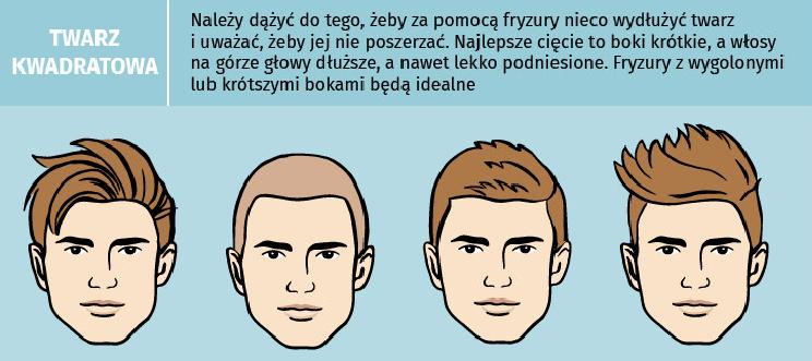 Jak Dobrać Fryzurę Do Kształtu Twarzy Włosy David Durden
